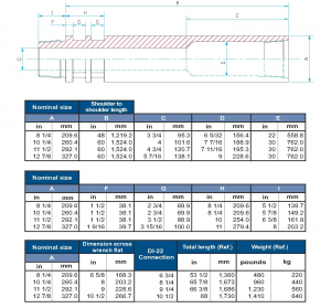 2012 - Drill pipe eng _Page_2